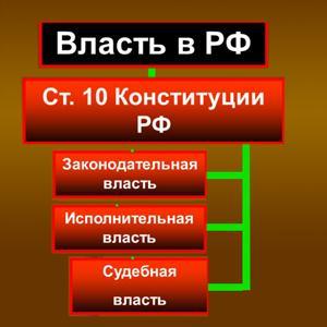 Органы власти Карпогоров
